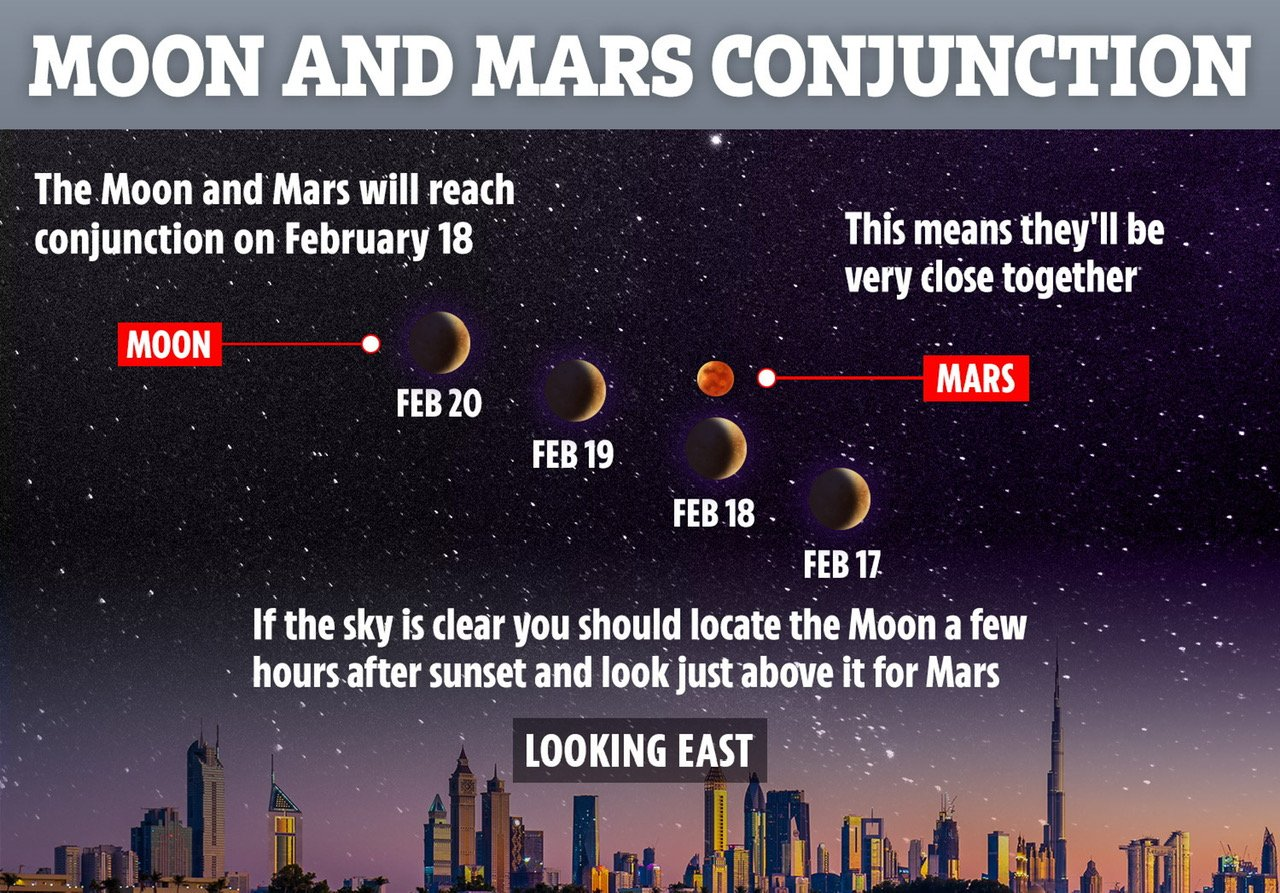 Catch a glimpse of the red Planet Tonight